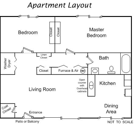 The Layout Of The Apartment : Fernwood Apartments